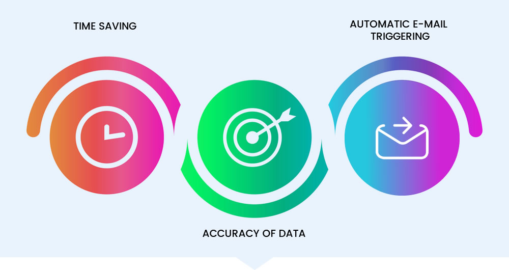 Benefits of Aura Audit Module for Users (Auditee and Auditor)